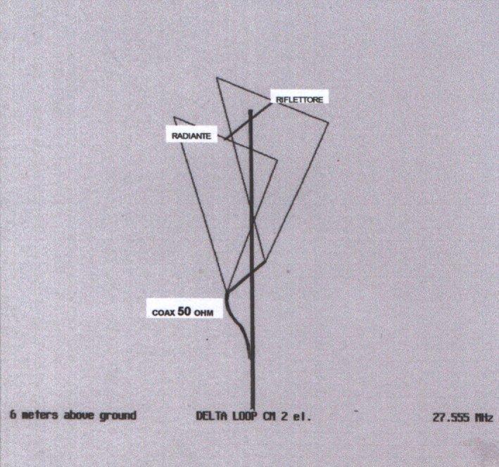 Antenna Delta Loop a 2 elementi per 11m